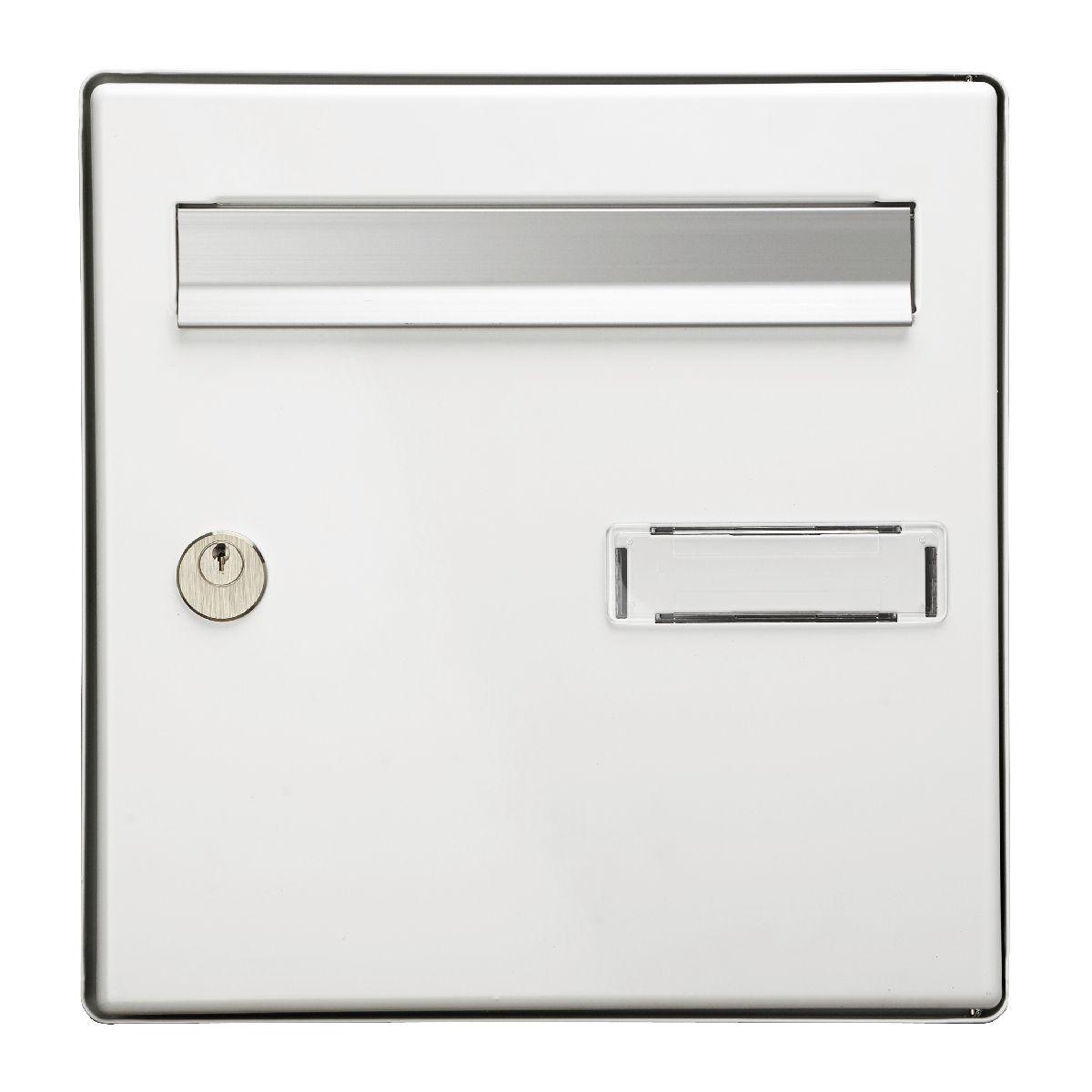 Plaque boîte aux lettres : un outil très important