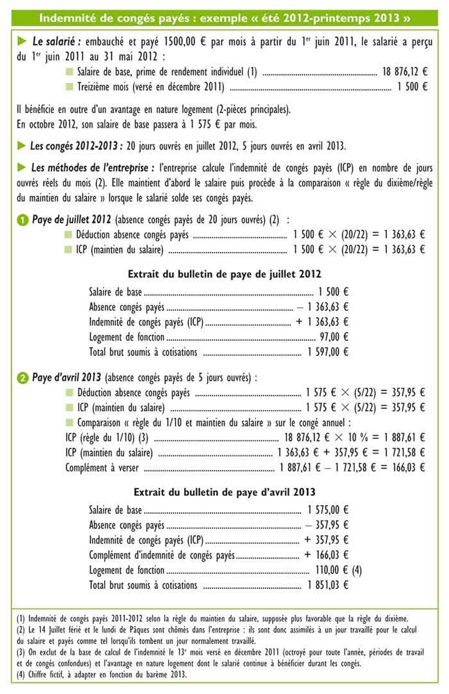 Comment Calculer Indemnite Conges Payes